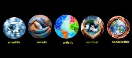 de 5 werelden in beeld
